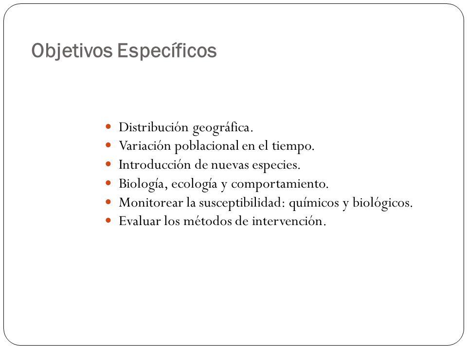 Objetivos Específicos Distribución geográfica.Variación poblacional en el tiempo.