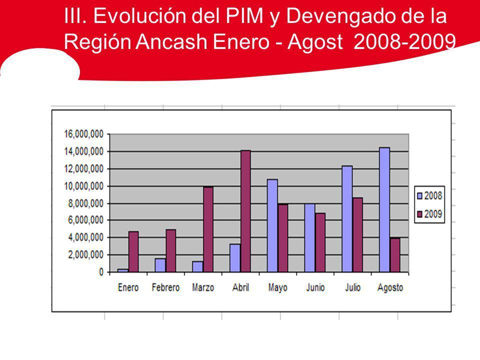 III. Evolución del PIM y Devengado de la Región Ancash Enero - Agost 2008-2009