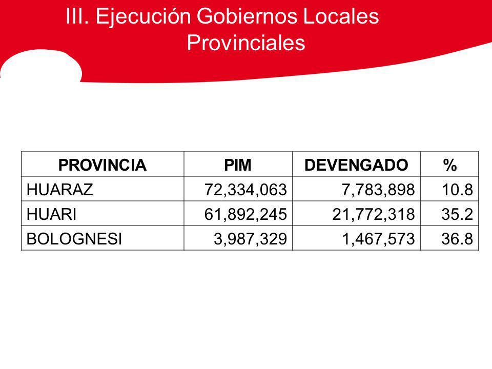 III. Ejecución Gobiernos Locales Provinciales PROVINCIAPIMDEVENGADO% HUARAZ72,334,0637,783,898 10.8 HUARI61,892,24521,772,318 35.2 BOLOGNESI3,987,3291