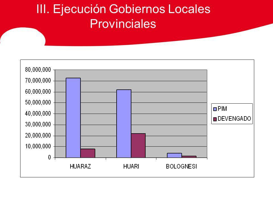 III. Ejecución Gobiernos Locales Provinciales
