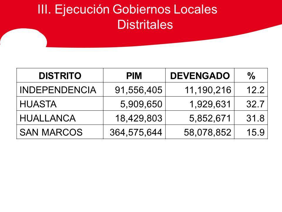 III. Ejecución Gobiernos Locales Distritales DISTRITOPIMDEVENGADO% INDEPENDENCIA91,556,40511,190,216 12.2 HUASTA5,909,6501,929,631 32.7 HUALLANCA18,42