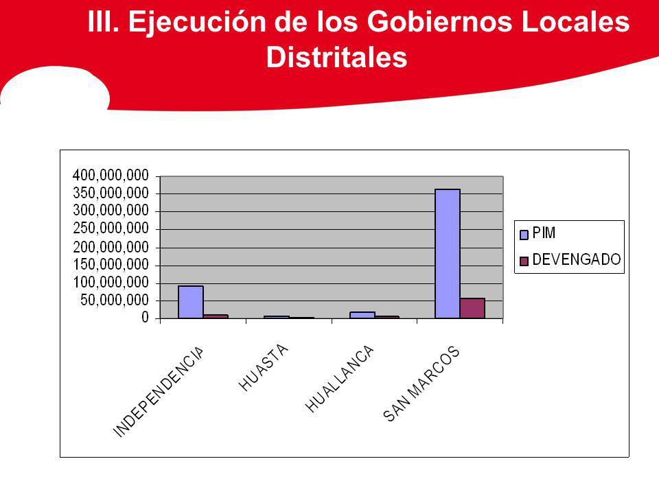 III. Ejecución de los Gobiernos Locales Distritales