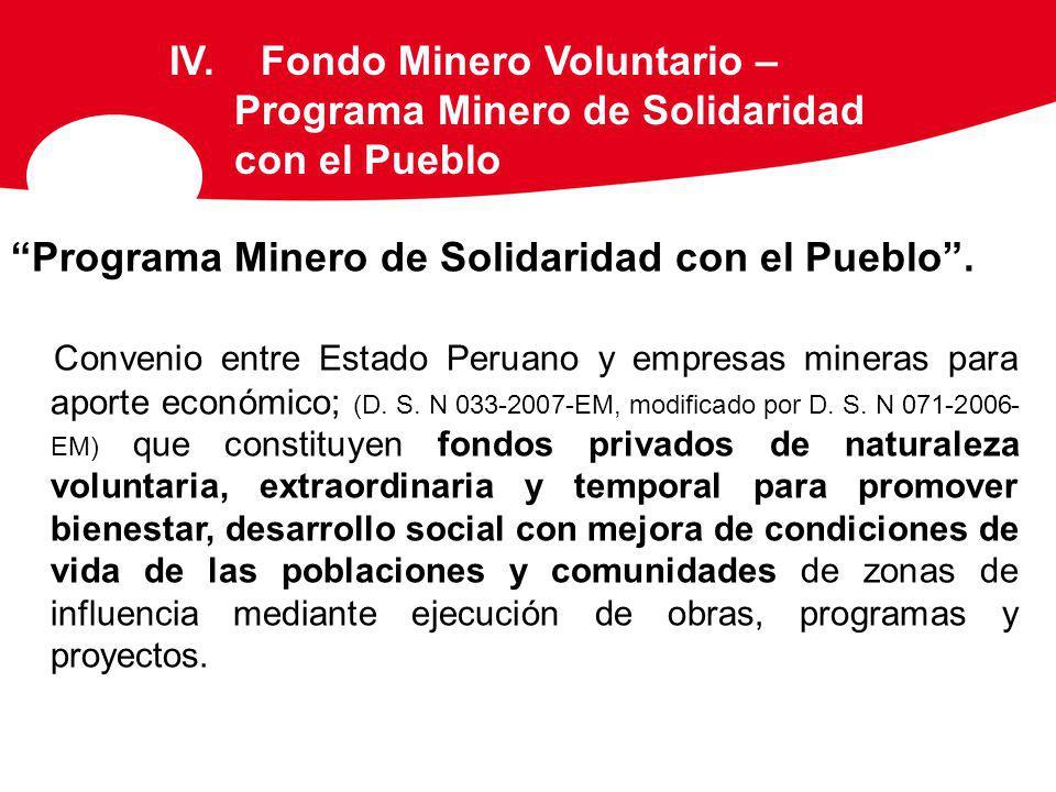 Programa Minero de Solidaridad con el Pueblo. Convenio entre Estado Peruano y empresas mineras para aporte económico; (D. S. N 033-2007-EM, modificado