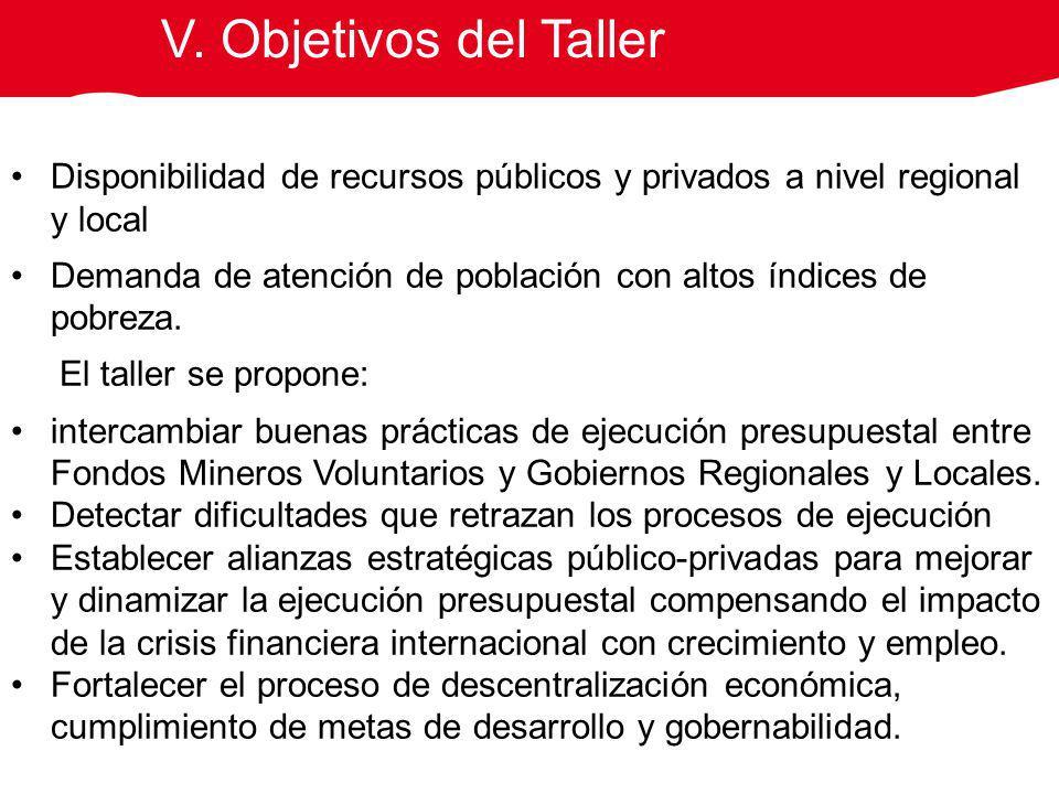 V. Objetivos del Taller Disponibilidad de recursos públicos y privados a nivel regional y local Demanda de atención de población con altos índices de