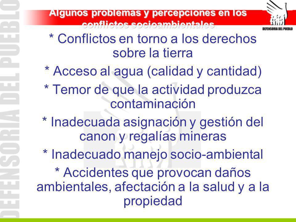 * Conflictos en torno a los derechos sobre la tierra * Acceso al agua (calidad y cantidad) * Temor de que la actividad produzca contaminación * Inadec