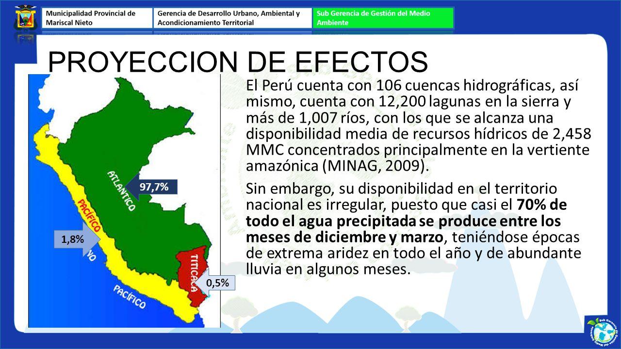 El Perú cuenta con 106 cuencas hidrográficas, así mismo, cuenta con 12,200 lagunas en la sierra y más de 1,007 ríos, con los que se alcanza una dispon