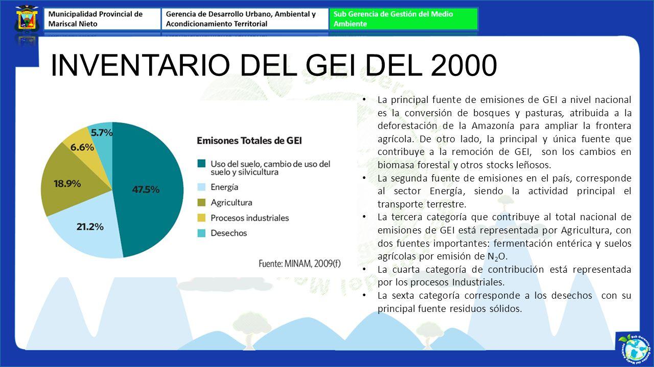 INVENTARIO DEL GEI DEL 2000 La principal fuente de emisiones de GEI a nivel nacional es la conversión de bosques y pasturas, atribuida a la deforestac