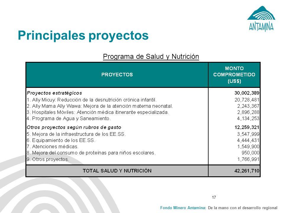 Fondo Minero Antamina: De la mano con el desarrollo regional 17 Principales proyectos Programa de Salud y Nutrición