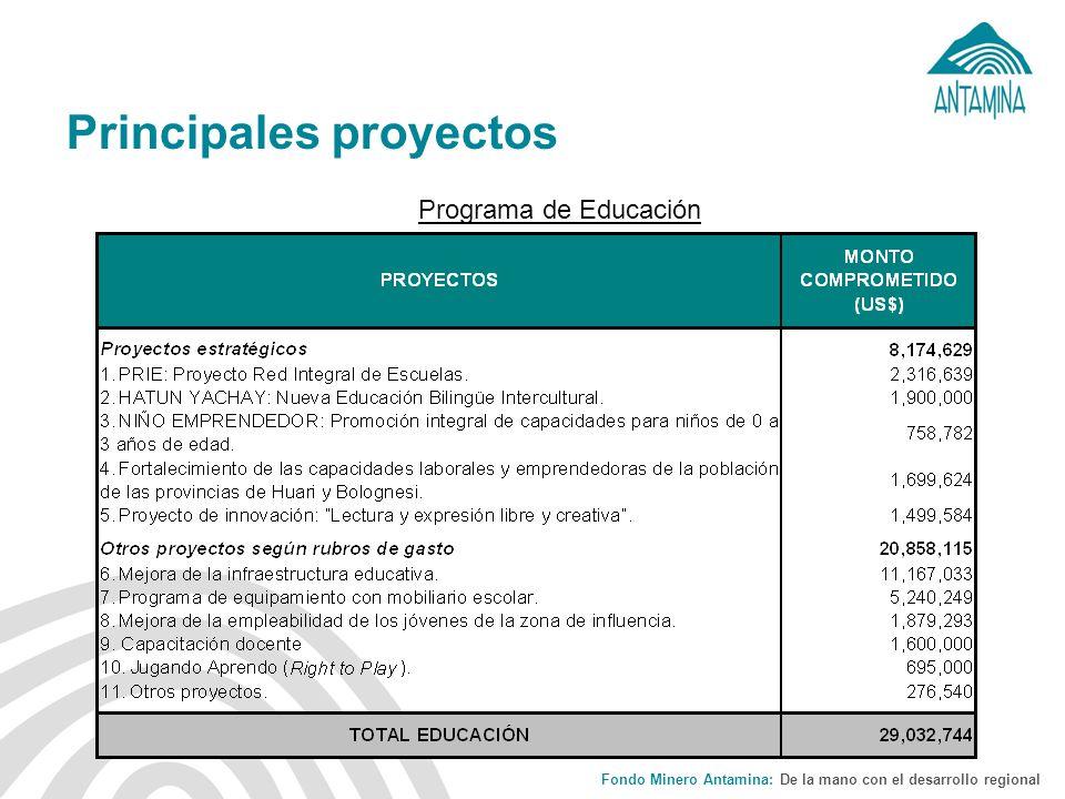 Fondo Minero Antamina: De la mano con el desarrollo regional 18 Principales proyectos Programa de Educación