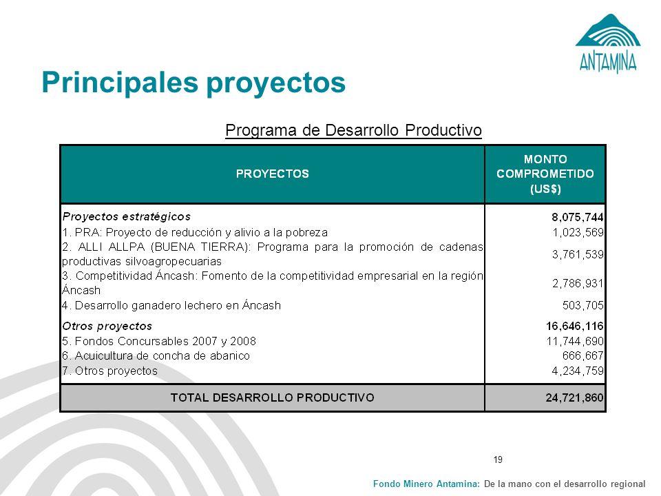 Fondo Minero Antamina: De la mano con el desarrollo regional 19 Principales proyectos Programa de Desarrollo Productivo