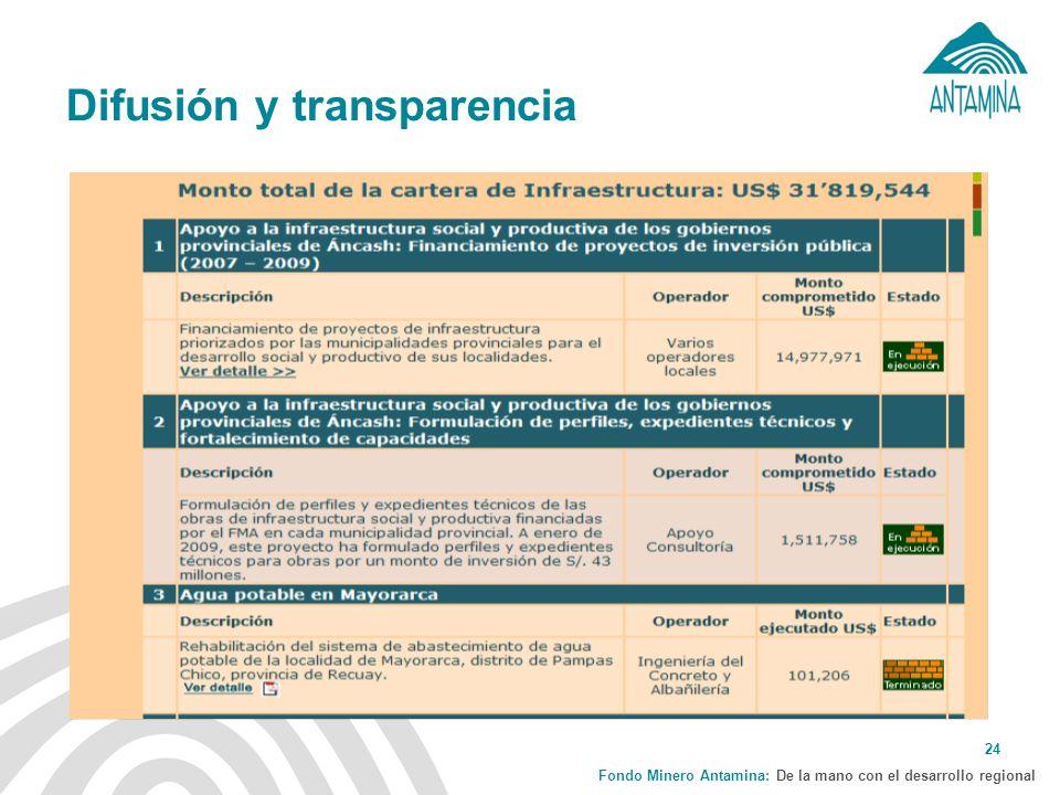 Fondo Minero Antamina: De la mano con el desarrollo regional 24 Difusión y transparencia
