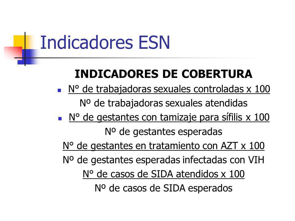 Indicadores ESN INDICADORES DE COBERTURA N° de trabajadoras sexuales controladas x 100 Nº de trabajadoras sexuales atendidas N° de gestantes con tamiz