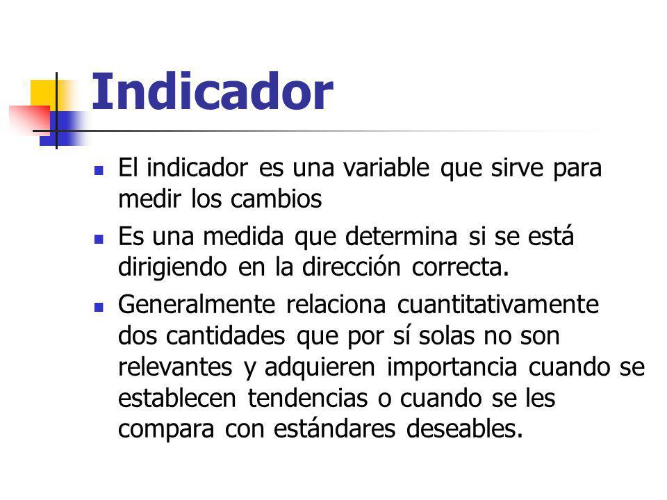 Indicador El indicador es una variable que sirve para medir los cambios Es una medida que determina si se está dirigiendo en la dirección correcta. Ge