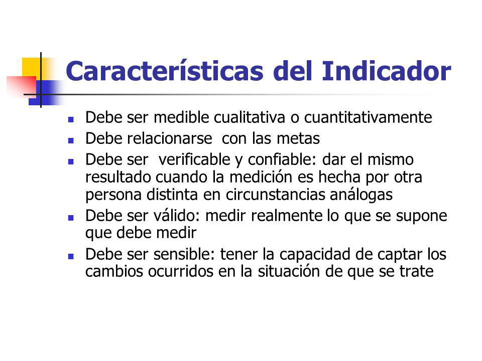 Características del Indicador Debe ser medible cualitativa o cuantitativamente Debe relacionarse con las metas Debe ser verificable y confiable: dar e