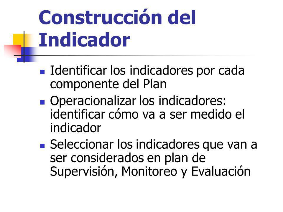 Construcción del Indicador Identificar los indicadores por cada componente del Plan Operacionalizar los indicadores: identificar cómo va a ser medido