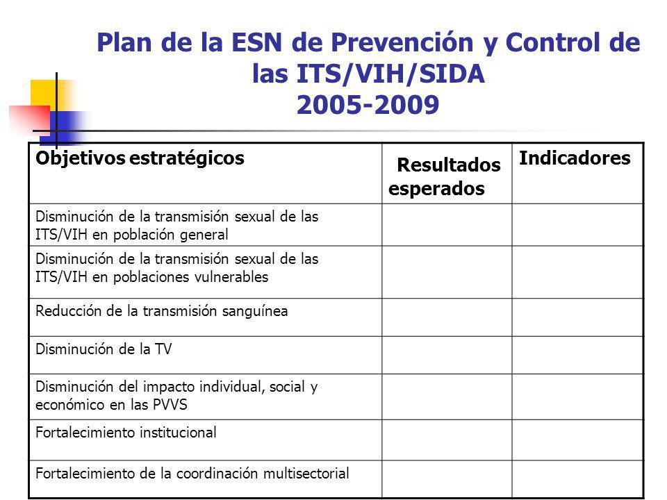 Plan de la ESN de Prevención y Control de las ITS/VIH/SIDA 2005-2009 Objetivos estratégicos Resultados esperados Indicadores Disminución de la transmi