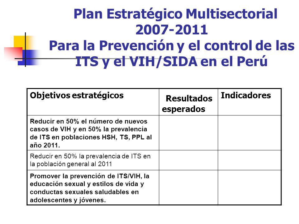 Plan Estratégico Multisectorial 2007-2011 Para la Prevención y el control de las ITS y el VIH/SIDA en el Perú Objetivos estratégicos Resultados esperados Indicadores Reducir la transmisión vertical a menos del 2% al 2011 Garantizar 100% de tamizaje de paquetes sanguíneos al 2011 Alcanzar un 90% de acceso de las PVVS (adultos y niños) a una atención integral y de calidad