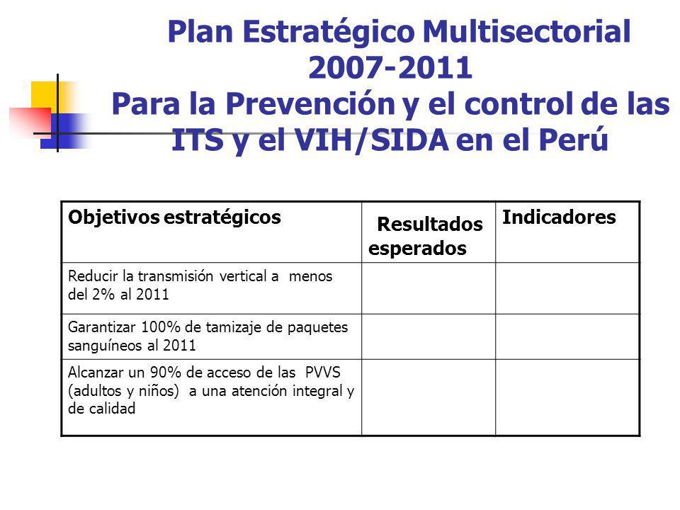 Plan Estratégico Multisectorial 2007-2011 Para la Prevención y el control de las ITS y el VIH/SIDA en el Perú Objetivos estratégicos Resultados esperados Indicadores Promover un entorno político, social y legal favorable para el abordaje integral del VIH/SIDA y la diversidad sexual desde una perspectiva de derechos humanos y participación de las comunidades con mayores prevalencias (HSH, TS y PPL) y PVVIH Asegurar una respuesta multisectorial amplia y articulada para el desarrollo intersectorial e interinstitucional de actividades conjuntas para la prevención y control de las ITS y el VIH/SIDA.