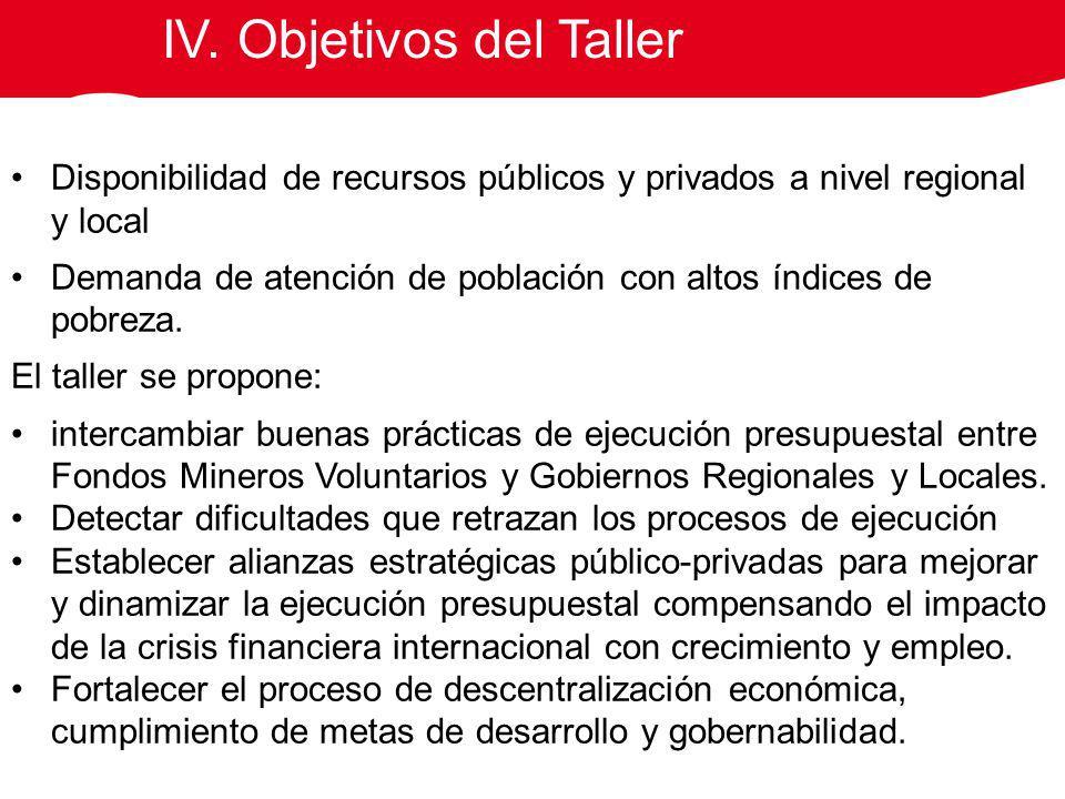 IV. Objetivos del Taller Disponibilidad de recursos públicos y privados a nivel regional y local Demanda de atención de población con altos índices de