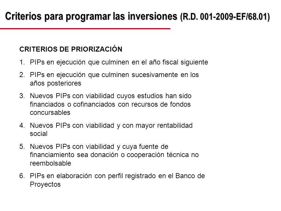 Criterios para programar las inversiones (R.D.
