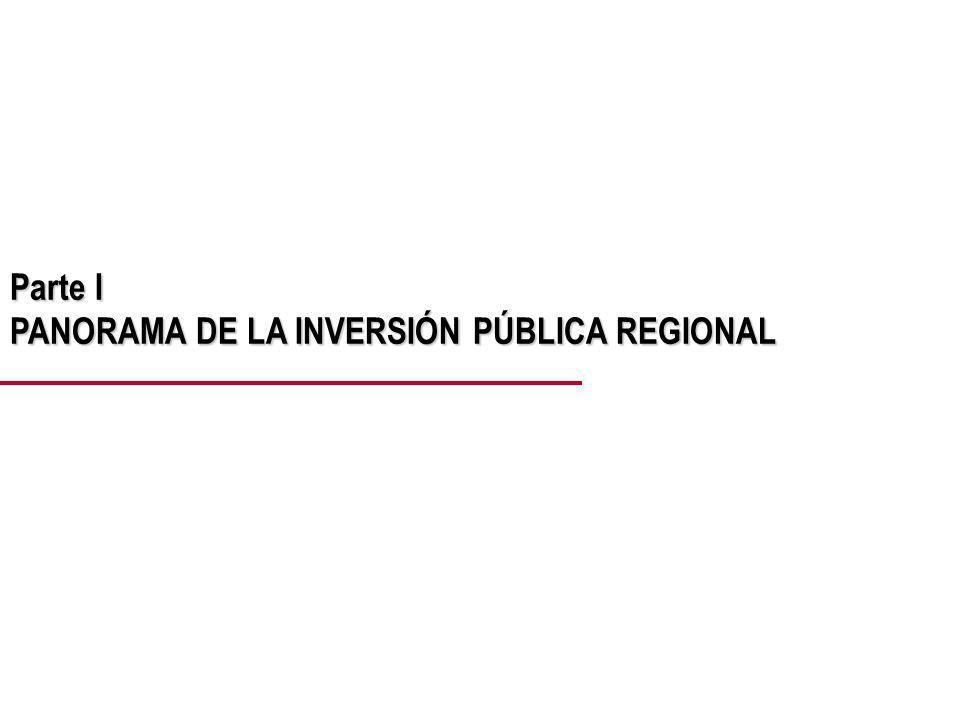 Parte I PANORAMA DE LA INVERSIÓN PÚBLICA REGIONAL