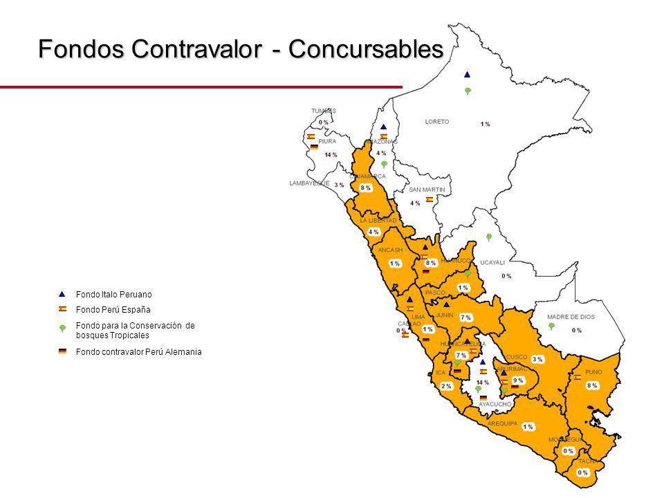 Fondo Italo Peruano Fondo Perú España Fondo para la Conservación de bosques Tropicales Fondo contravalor Perú Alemania Fondos Contravalor - Concursables