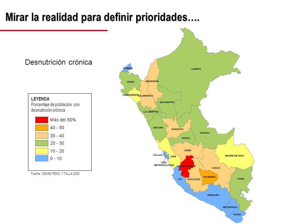 Distribución de Recursos los índices aprobados en la R.M. Nº 179- 2009-EF/75