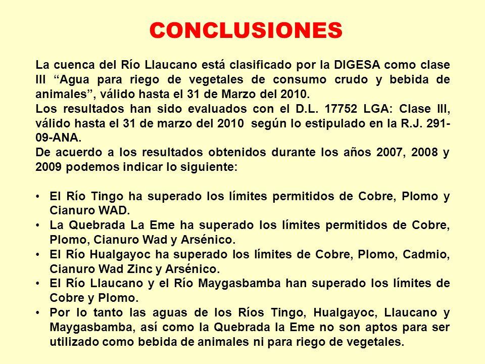 La cuenca del Río Llaucano está clasificado por la DIGESA como clase III Agua para riego de vegetales de consumo crudo y bebida de animales, válido ha