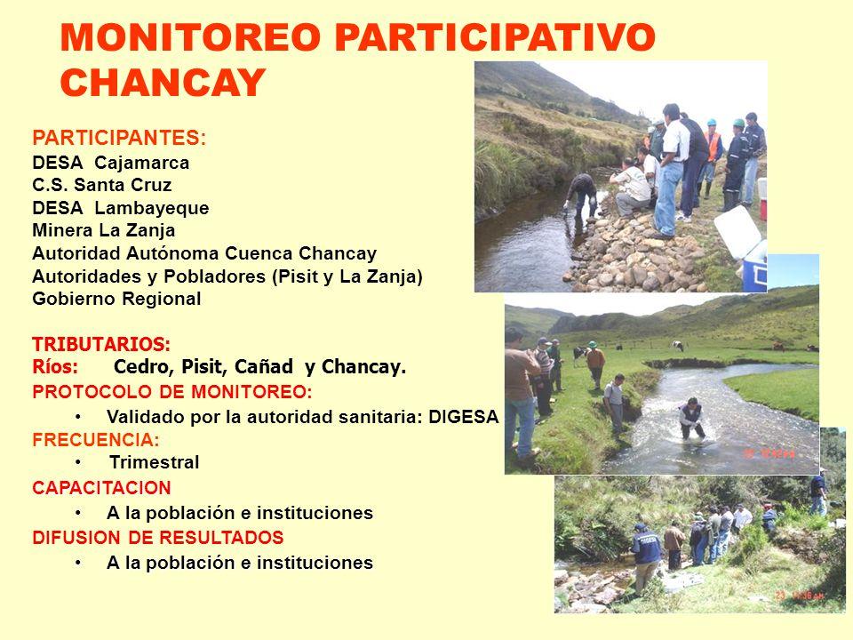 MONITOREO PARTICIPATIVO CHANCAY PARTICIPANTES: DESA Cajamarca C.S. Santa Cruz DESA Lambayeque Minera La Zanja Autoridad Autónoma Cuenca Chancay Autori
