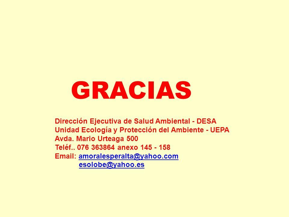 GRACIAS Dirección Ejecutiva de Salud Ambiental - DESA Unidad Ecología y Protección del Ambiente - UEPA Avda. Mario Urteaga 500 Teléf.. 076 363864 anex