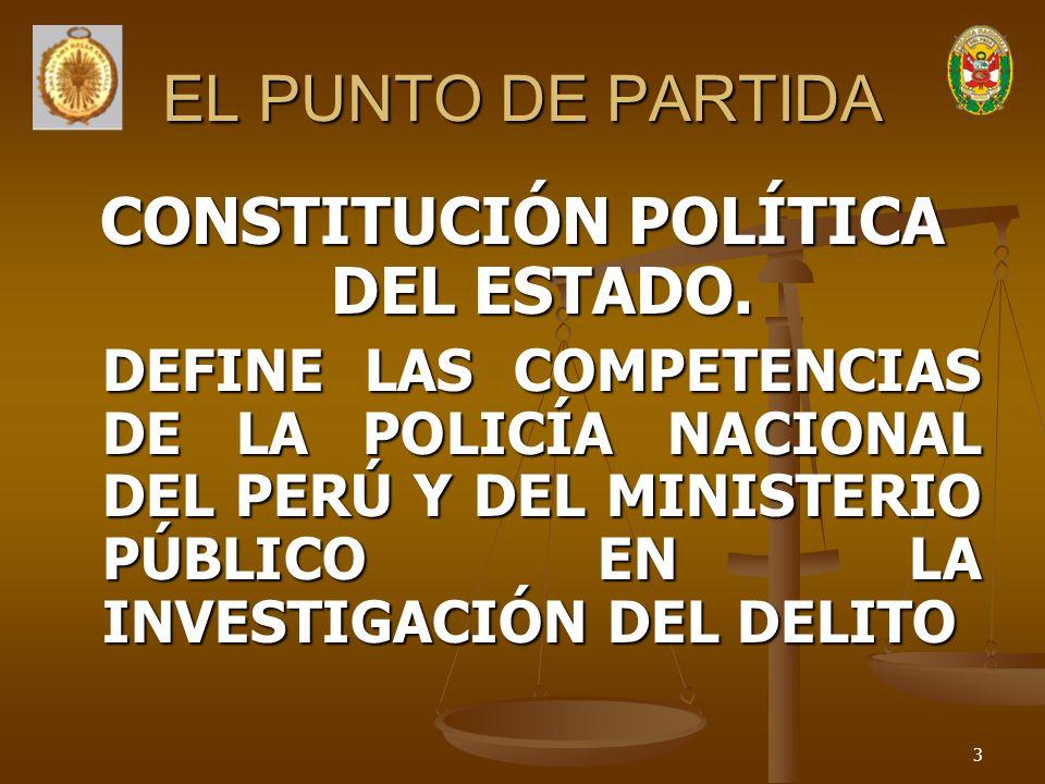 EL PUNTO DE PARTIDA CONSTITUCIÓN POLÍTICA DEL ESTADO. DEFINE LAS COMPETENCIAS DE LA POLICÍA NACIONAL DEL PERÚ Y DEL MINISTERIO PÚBLICO EN LA INVESTIGA