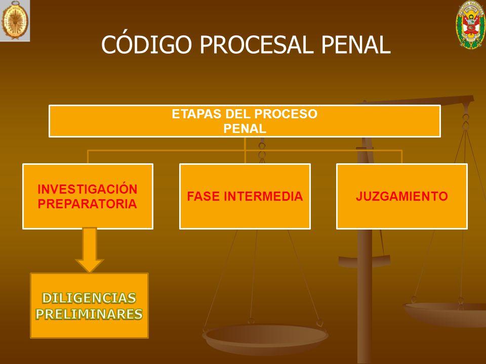 ETAPAS DEL PROCESO PENAL INVESTIGACIÓN PREPARATORIA FASE INTERMEDIAJUZGAMIENTO CÓDIGO PROCESAL PENAL