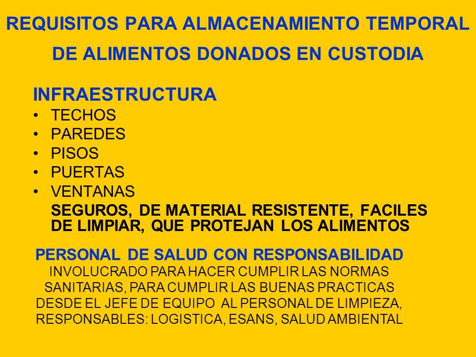 REQUISITOS PARA ALMACENAMIENTO TEMPORAL DE ALIMENTOS DONADOS EN CUSTODIA INFRAESTRUCTURA TECHOS PAREDES PISOS PUERTAS VENTANAS SEGUROS, DE MATERIAL RE