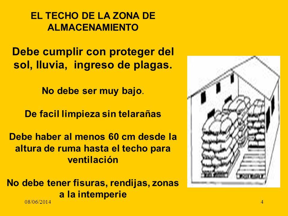 08/06/20144 EL TECHO DE LA ZONA DE ALMACENAMIENTO Debe cumplir con proteger del sol, lluvia, ingreso de plagas. No debe ser muy bajo. De facil limpiez