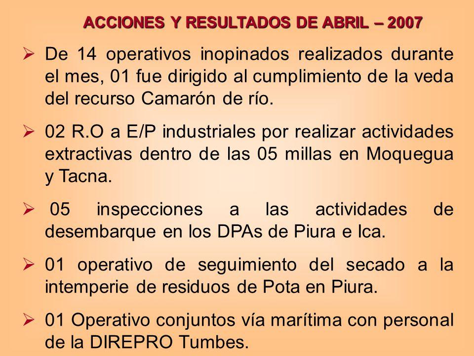 ACCIONES Y RESULTADOS DE ABRIL – 2007 De 14 operativos inopinados realizados durante el mes, 01 fue dirigido al cumplimiento de la veda del recurso Camarón de río.