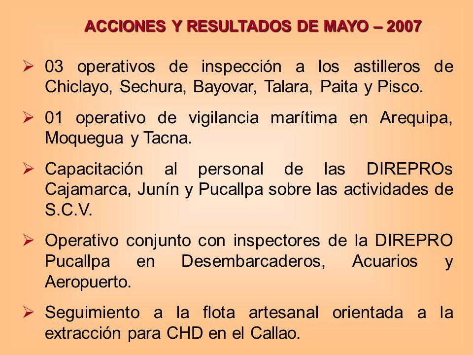 ACCIONES Y RESULTADOS DE MAYO – 2007 03 operativos de inspección a los astilleros de Chiclayo, Sechura, Bayovar, Talara, Paita y Pisco.