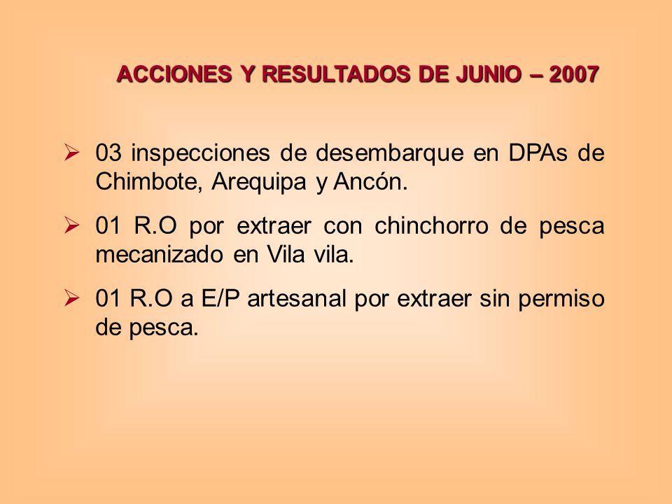 ACCIONES Y RESULTADOS DE JUNIO – 2007 03 inspecciones de desembarque en DPAs de Chimbote, Arequipa y Ancón.