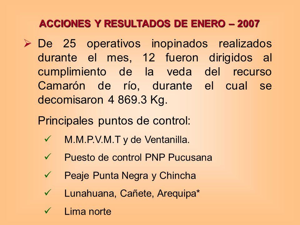 ACCIONES Y RESULTADOS DE ENERO – 2007 De 25 operativos inopinados realizados durante el mes, 12 fueron dirigidos al cumplimiento de la veda del recurso Camarón de río, durante el cual se decomisaron 4 869.3 Kg.