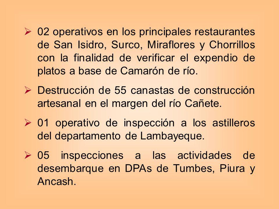 07 R.O a E/Ps industriales por realizar actividades extractivas dentro de las 05 millas en Maquegua y Tacna.
