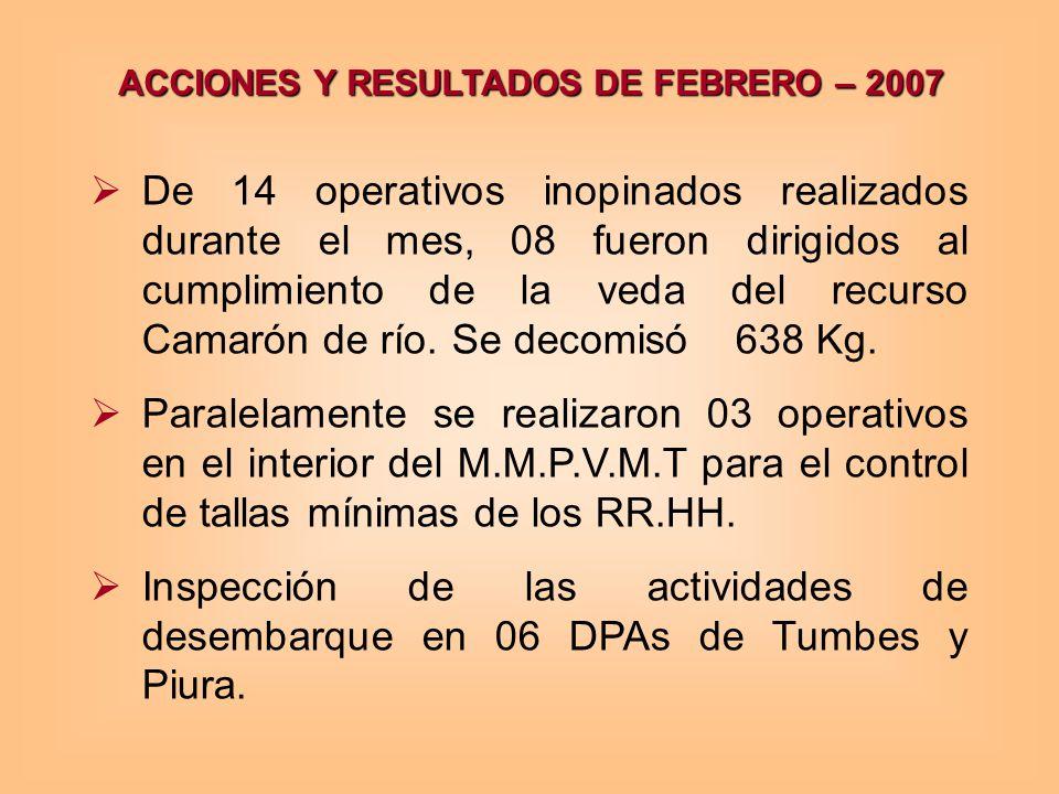 ACCIONES Y RESULTADOS DE FEBRERO – 2007 De 14 operativos inopinados realizados durante el mes, 08 fueron dirigidos al cumplimiento de la veda del recurso Camarón de río.