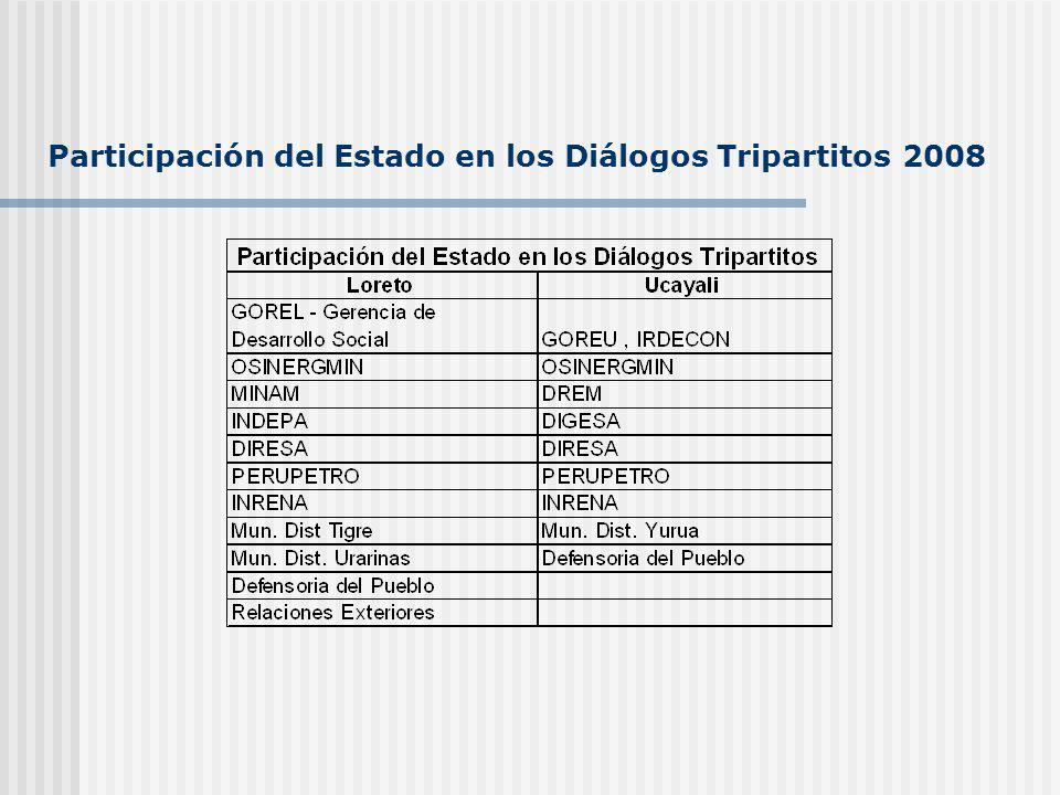 Participación del Estado en los Diálogos Tripartitos 2008
