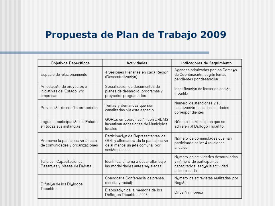 Propuesta de Plan de Trabajo 2009 Objetivos Espec í ficos ActividadesIndicadores de Seguimiento Espacio de relacionamiento 4 Sesiones Plenarias en cada Regi ó n (Descentralizaci ó n) Agendas priorizadas por los Comit é s de Coordinaci ó n, seg ú n temas pendientes por desarrollar.