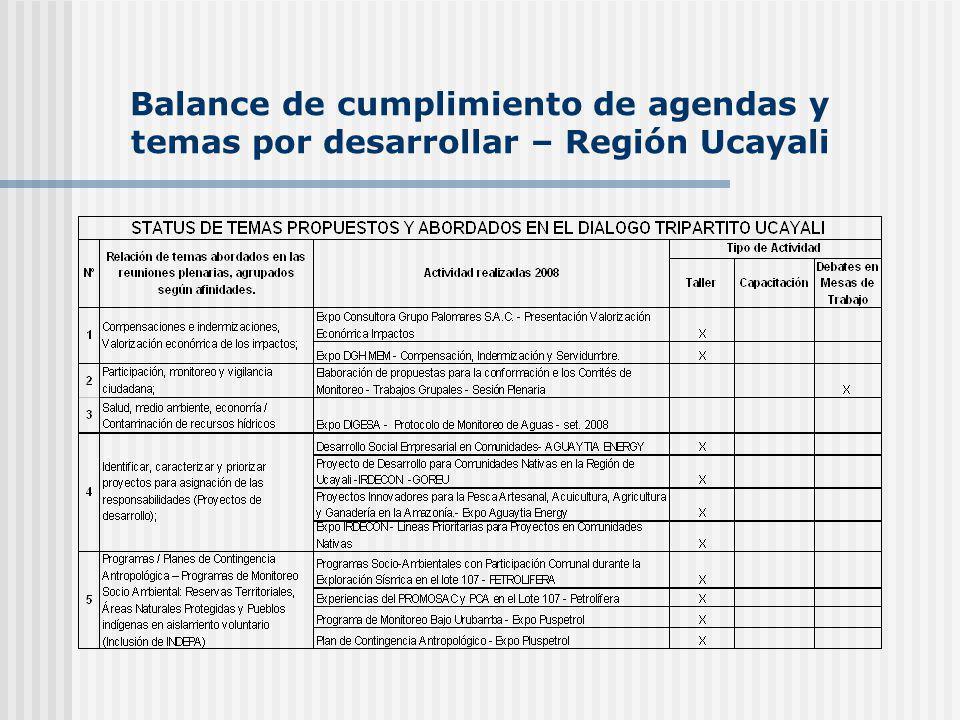 Balance de cumplimiento de agendas y temas por desarrollar – Región Ucayali