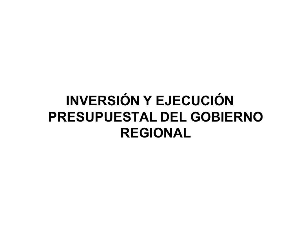 INVERSIÓN Y EJECUCIÓN PRESUPUESTAL DEL GOBIERNO REGIONAL