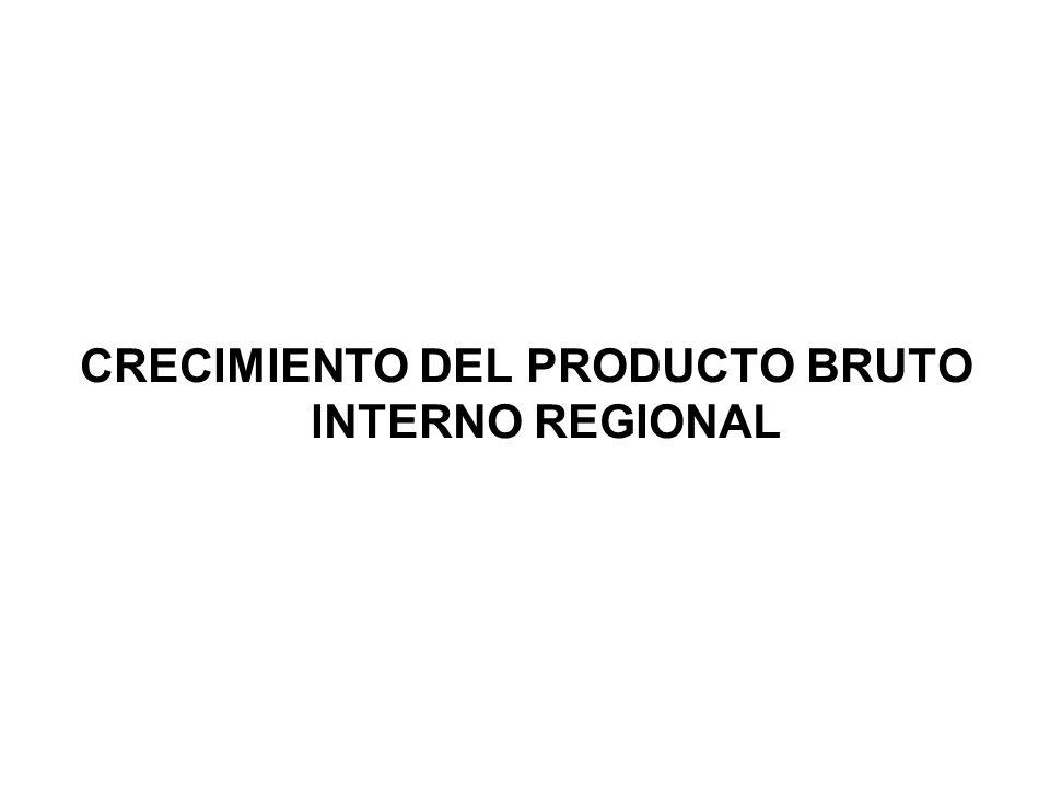 CRECIMIENTO DEL PRODUCTO BRUTO INTERNO REGIONAL
