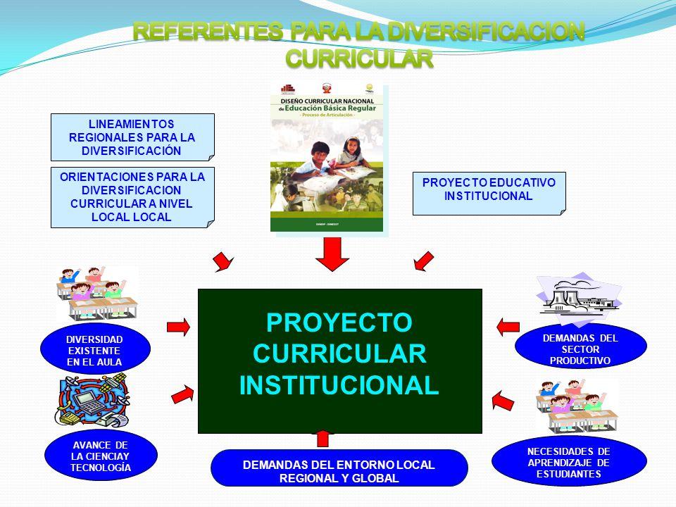 LINEAMIENTOS REGIONALES PARA LA DIVERSIFICACIÓN PROYECTO EDUCATIVO INSTITUCIONAL PROYECTO CURRICULAR INSTITUCIONAL DEMANDAS DEL SECTOR PRODUCTIVO NECE