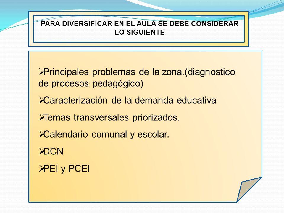 PARA DIVERSIFICAR EN EL AULA SE DEBE CONSIDERAR LO SIGUIENTE Principales problemas de la zona.(diagnostico de procesos pedagógico) Caracterización de