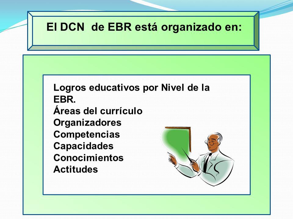 El DCN de EBR está organizado en: Logros educativos por Nivel de la EBR. Áreas del currículo Organizadores Competencias Capacidades Conocimientos Acti