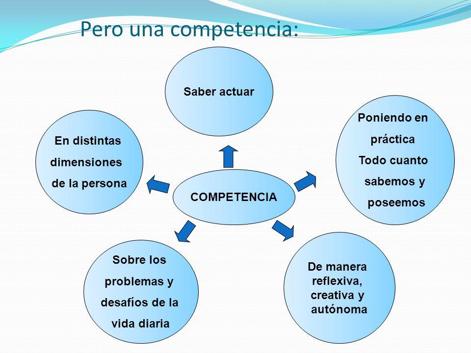 Pero una competencia: Saber actuar Poniendo en práctica Todo cuanto sabemos y poseemos De manera reflexiva, creativa y autónoma Sobre los problemas y