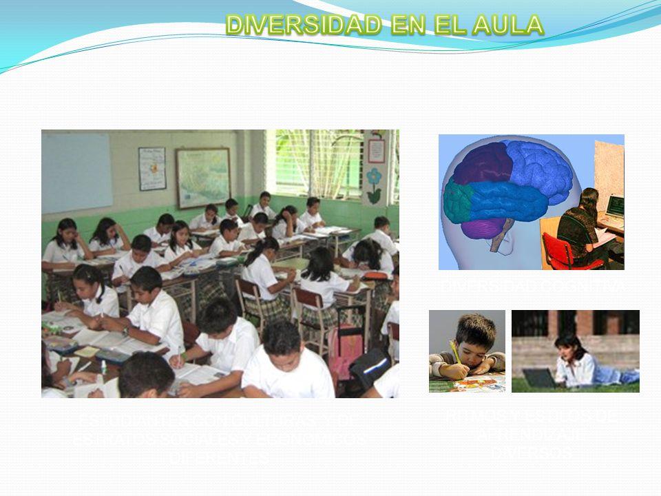 DERECHO A LA EDUCACIÓN INCLUSIÓNPERTINENCIARELEVANCIAEQUIDAD INCLUSION